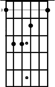 guitar bar chords