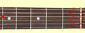 5th fret tuning