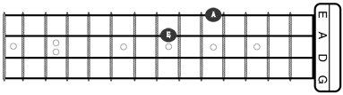 bass_guitar_chords