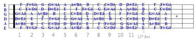 guitar power chord